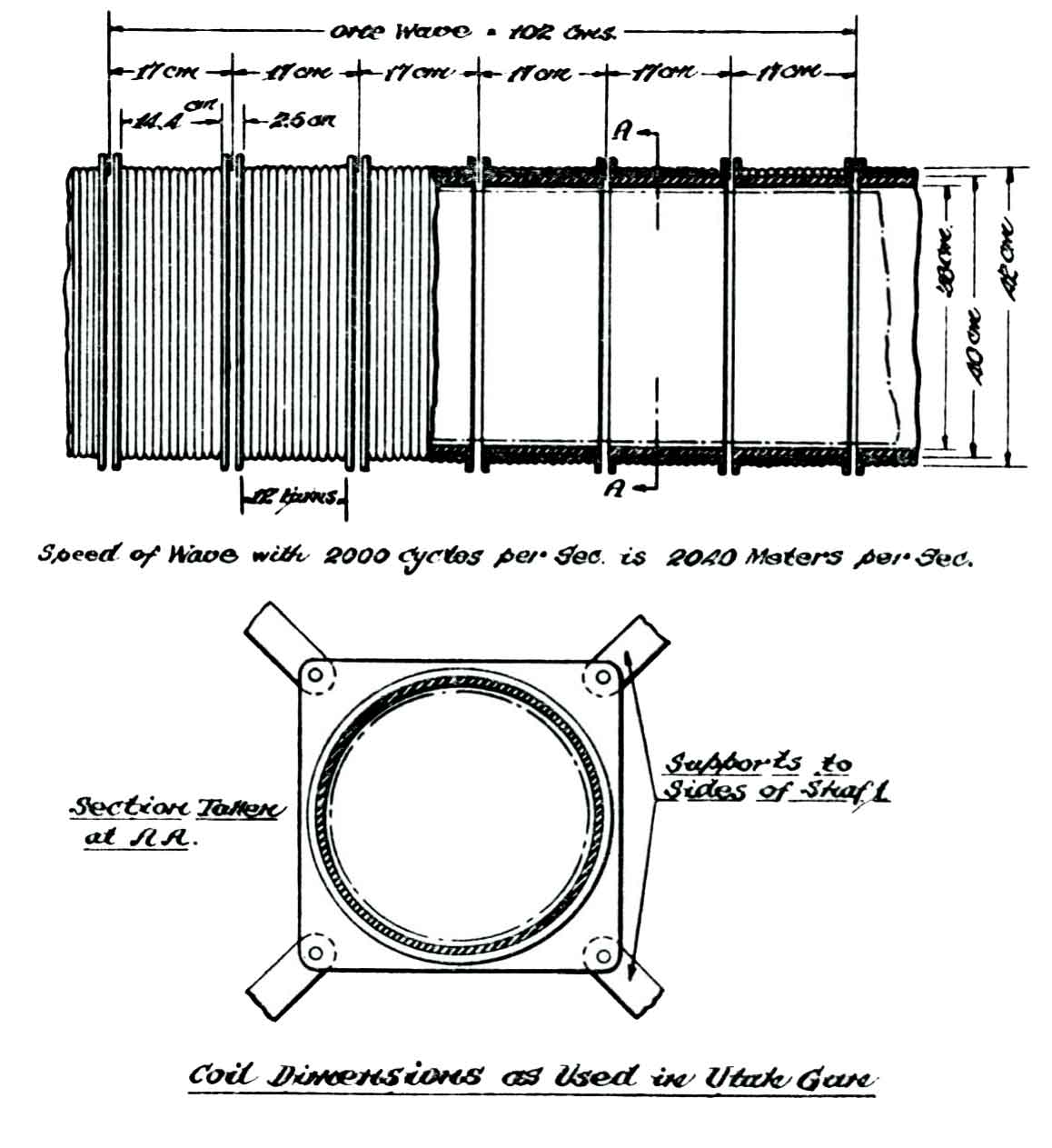 Ac Linear Induction Motor Thrust Constant Coil Gun Diagram Figure 1 Dimensions Used In The Utah